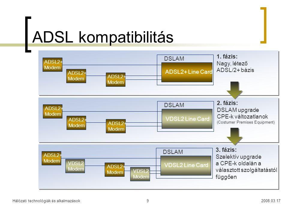Hálózati technológiák és alkalmazások2008.03.1730 Kábelmodem  A kábelen jövő analóg jelet digitálissá alakítja és fordítva  MOdulál és DEModulál  Két Interfész – egy a PC és egy a kábelhálózat felé  A modem és a PC között lehet Ethernet/USB/WLAN  Több PC-t is köthetünk a helyi LAN-ra  Minden PC-nek kell IP cím  Lehet több címet venni az ISP-tól  NAT (Network Address Translation) – több gép egy IP cím mögött