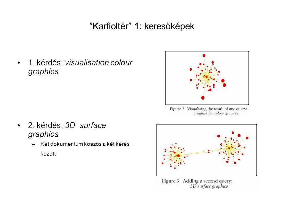 """""""Karfioltér"""" 1: keresöképek •1. kérdés: visualisation colour graphics •2. kérdés: 3D surface graphics –Két dokumentum köszös a két kérés között"""