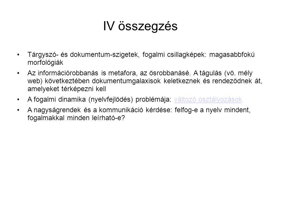 IV összegzés •Tárgyszó- és dokumentum-szigetek, fogalmi csillagképek: magasabbfokú morfológiák •Az információrobbanás is metafora, az ösrobbanásé. A t