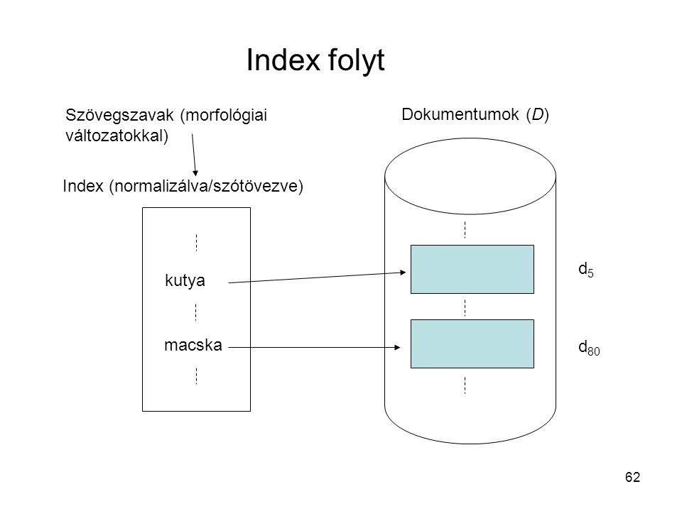 62 Index folyt …kutya… …macska… d5d5 d 80 kutya macska Index (normalizálva/szótövezve) Dokumentumok (D) Szövegszavak (morfológiai változatokkal)
