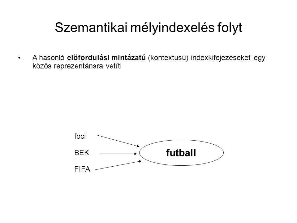 Szemantikai mélyindexelés folyt •A hasonló elöfordulási mintázatú (kontextusú) indexkifejezéseket egy közös reprezentánsra vetíti foci BEK FIFA futbal