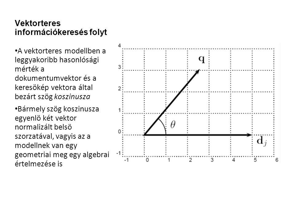 Vektorteres információkeresés folyt • A vektorteres modellben a leggyakoribb hasonlósági mérték a dokumentumvektor és a keresökép vektora által bezárt