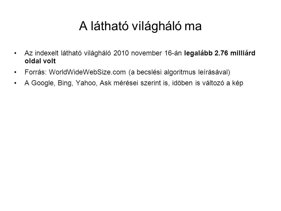 A látható világháló ma •Az indexelt látható világháló 2010 november 16-án legalább 2.76 milliárd oldal volt •Forrás: WorldWideWebSize.com (a becslési