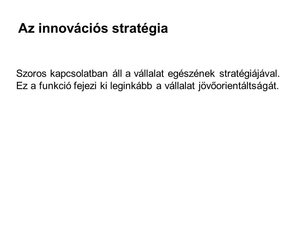 Az innovációs stratégia Szoros kapcsolatban áll a vállalat egészének stratégiájával. Ez a funkció fejezi ki leginkább a vállalat jövőorientáltságát.