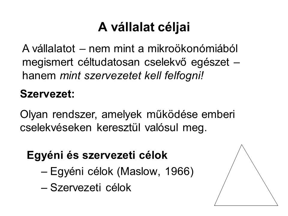 A vállalat céljai Egyéni és szervezeti célok –Egyéni célok (Maslow, 1966) –Szervezeti célok A vállalatot – nem mint a mikroökonómiából megismert céltu