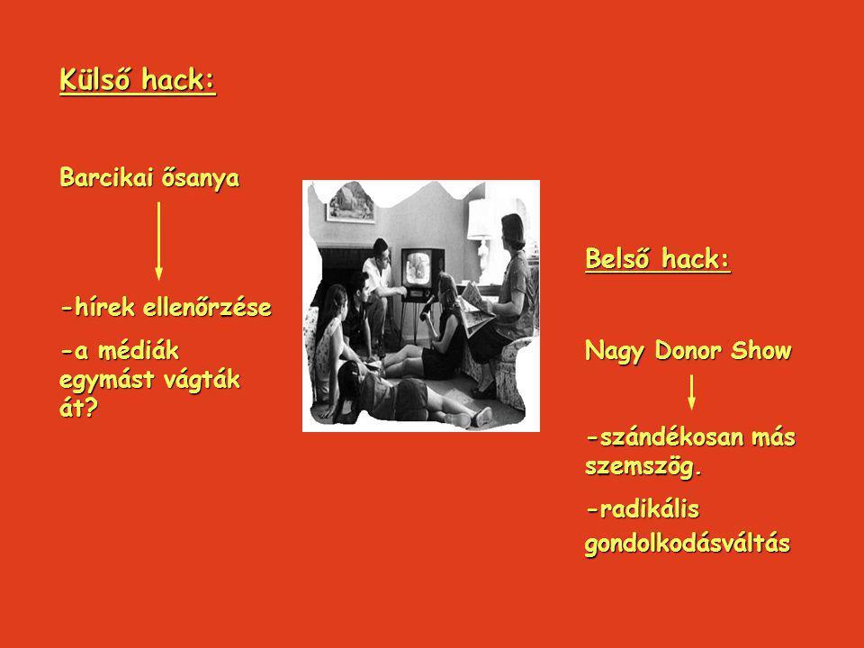 Külső hack: Barcikai ősanya -hírek ellenőrzése -a médiák egymást vágták át.