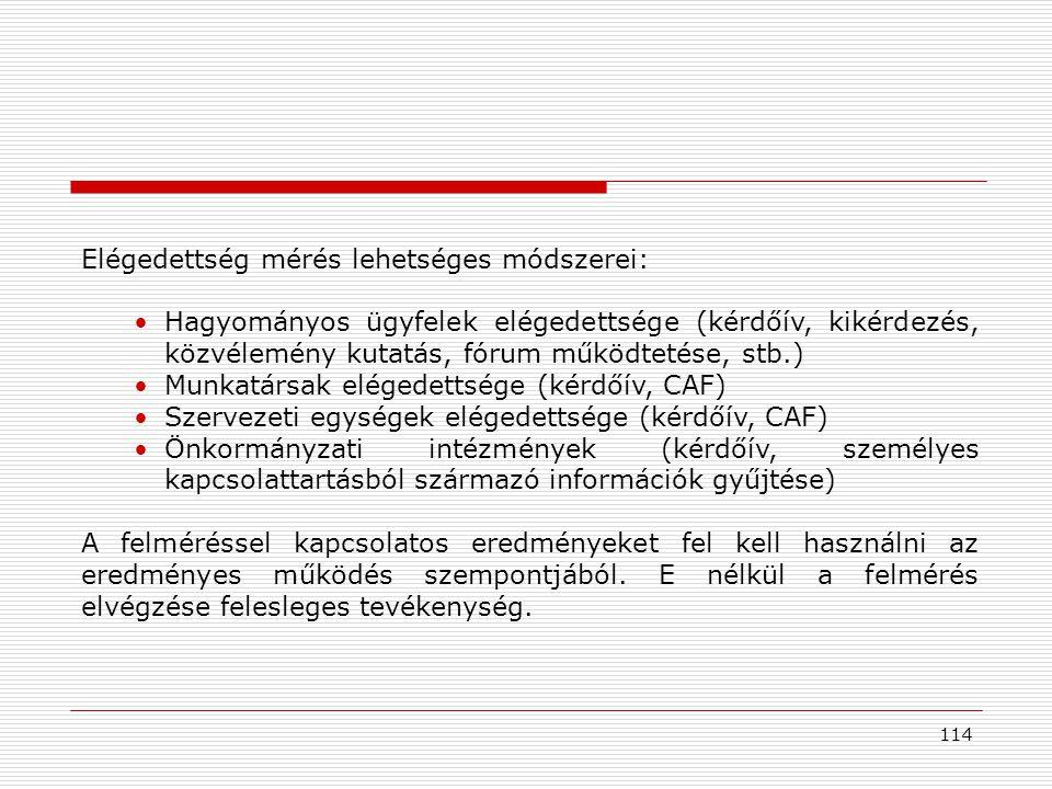 114 Elégedettség mérés lehetséges módszerei: •Hagyományos ügyfelek elégedettsége (kérdőív, kikérdezés, közvélemény kutatás, fórum működtetése, stb.) •Munkatársak elégedettsége (kérdőív, CAF) •Szervezeti egységek elégedettsége (kérdőív, CAF) •Önkormányzati intézmények (kérdőív, személyes kapcsolattartásból származó információk gyűjtése) A felméréssel kapcsolatos eredményeket fel kell használni az eredményes működés szempontjából.