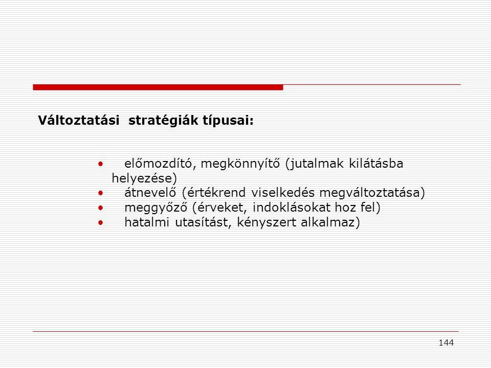 144 Változtatási stratégiák típusai: • előmozdító, megkönnyítő (jutalmak kilátásba helyezése) • átnevelő (értékrend viselkedés megváltoztatása) • meggyőző (érveket, indoklásokat hoz fel) • hatalmi utasítást, kényszert alkalmaz)