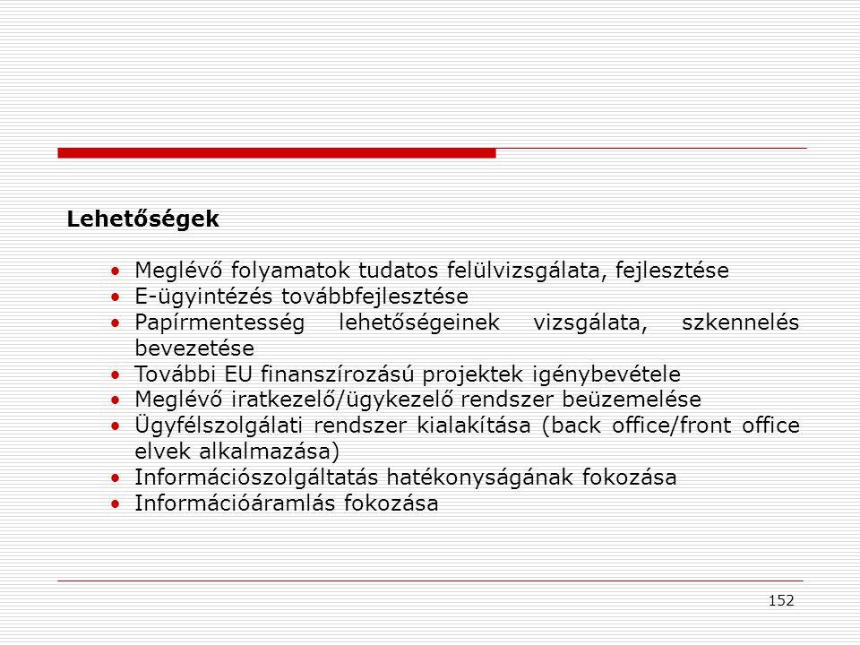152 Lehetőségek •Meglévő folyamatok tudatos felülvizsgálata, fejlesztése •E-ügyintézés továbbfejlesztése •Papírmentesség lehetőségeinek vizsgálata, szkennelés bevezetése •További EU finanszírozású projektek igénybevétele •Meglévő iratkezelő/ügykezelő rendszer beüzemelése •Ügyfélszolgálati rendszer kialakítása (back office/front office elvek alkalmazása) •Információszolgáltatás hatékonyságának fokozása •Információáramlás fokozása