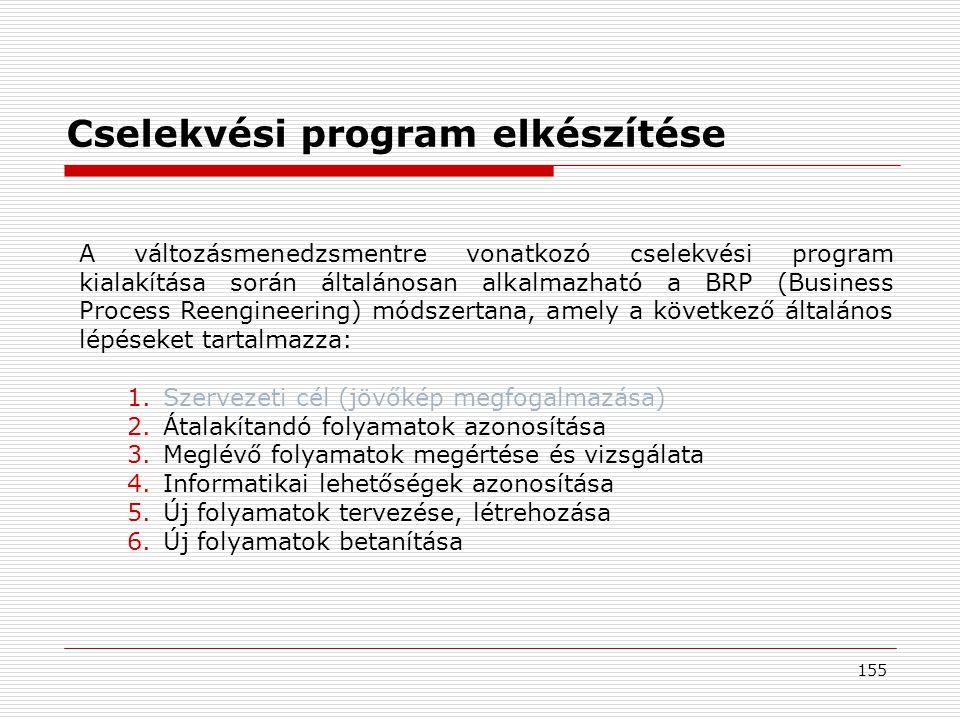 155 Cselekvési program elkészítése A változásmenedzsmentre vonatkozó cselekvési program kialakítása során általánosan alkalmazható a BRP (Business Process Reengineering) módszertana, amely a következő általános lépéseket tartalmazza: 1.Szervezeti cél (jövőkép megfogalmazása) 2.Átalakítandó folyamatok azonosítása 3.Meglévő folyamatok megértése és vizsgálata 4.Informatikai lehetőségek azonosítása 5.Új folyamatok tervezése, létrehozása 6.Új folyamatok betanítása