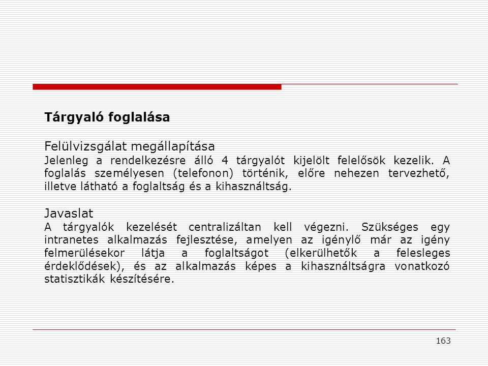 163 Tárgyaló foglalása Felülvizsgálat megállapítása Jelenleg a rendelkezésre álló 4 tárgyalót kijelölt felelősök kezelik.