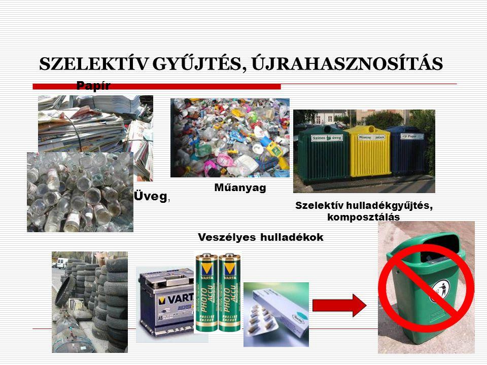 178 SZELEKTÍV GYŰJTÉS, ÚJRAHASZNOSÍTÁS Papír Műanyag Szelektív hulladékgyűjtés, komposztálás Veszélyes hulladékok Üveg,