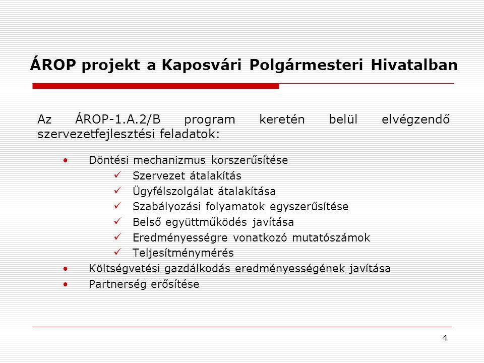 4 ÁROP projekt a Kaposvári Polgármesteri Hivatalban •Döntési mechanizmus korszerűsítése  Szervezet átalakítás  Ügyfélszolgálat átalakítása  Szabályozási folyamatok egyszerűsítése  Belső együttműködés javítása  Eredményességre vonatkozó mutatószámok  Teljesítménymérés •Költségvetési gazdálkodás eredményességének javítása •Partnerség erősítése Az ÁROP-1.A.2/B program keretén belül elvégzendő szervezetfejlesztési feladatok: