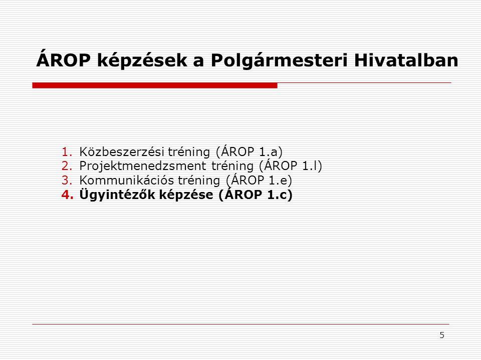 5 ÁROP képzések a Polgármesteri Hivatalban 1.Közbeszerzési tréning (ÁROP 1.a) 2.Projektmenedzsment tréning (ÁROP 1.l) 3.Kommunikációs tréning (ÁROP 1.e) 4.Ügyintézők képzése (ÁROP 1.c)