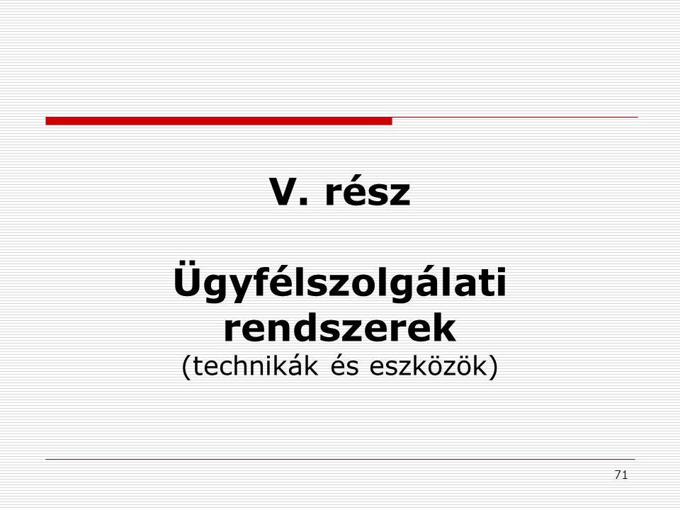 71 V. rész Ügyfélszolgálati rendszerek (technikák és eszközök)