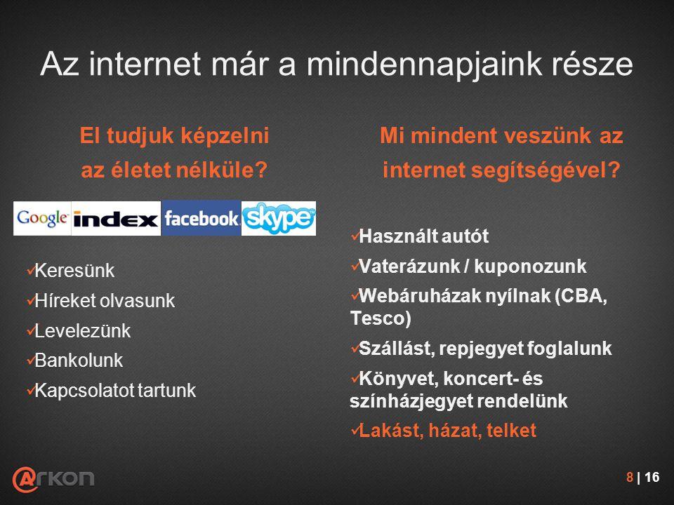 Az internet már a mindennapjaink része El tudjuk képzelni az életet nélküle.