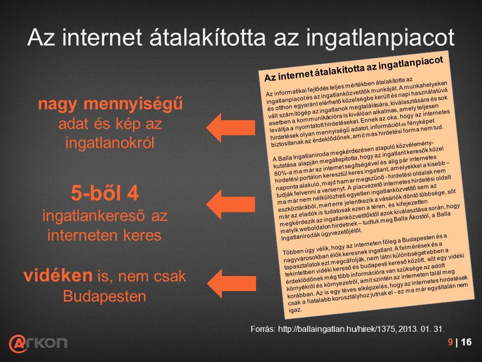 Az internet átalakította az ingatlanpiacot Forrás: http://ballaingatlan.hu/hirek/1375, 2013.