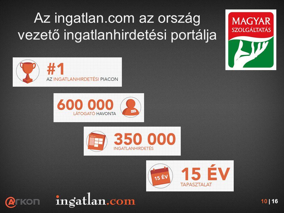 Az ingatlan.com az ország vezető ingatlanhirdetési portálja 10 | 16