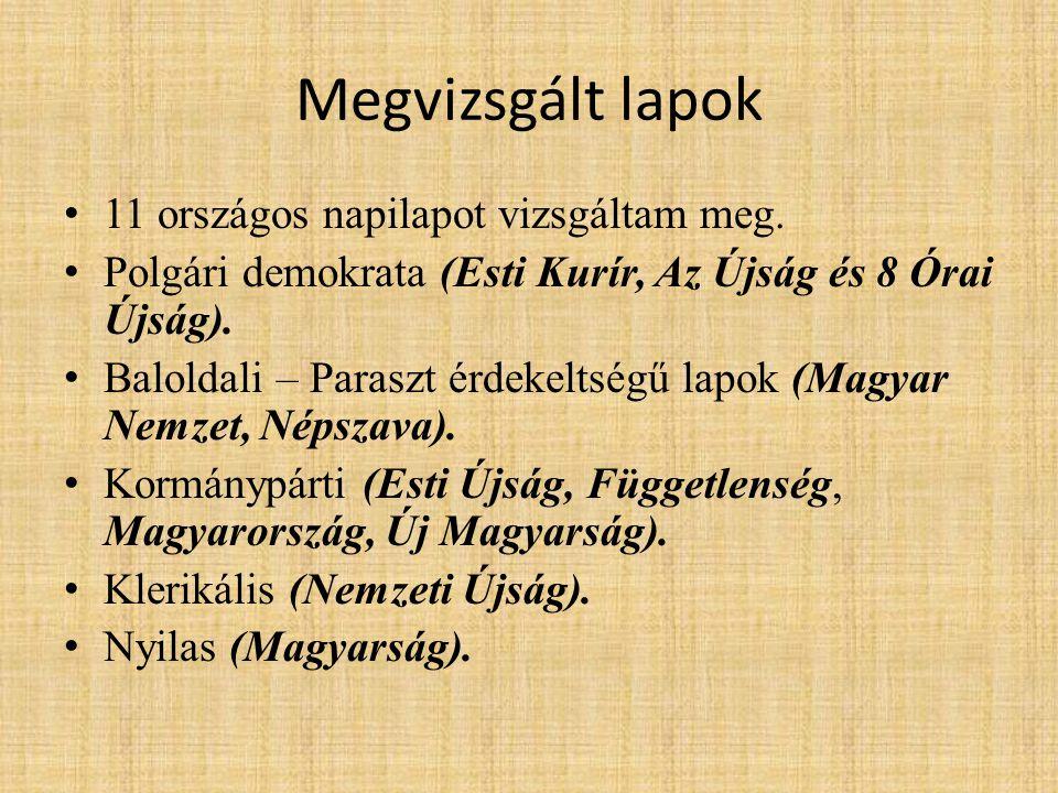 Magyar sajtó első véleményei • A háború új szakasza.