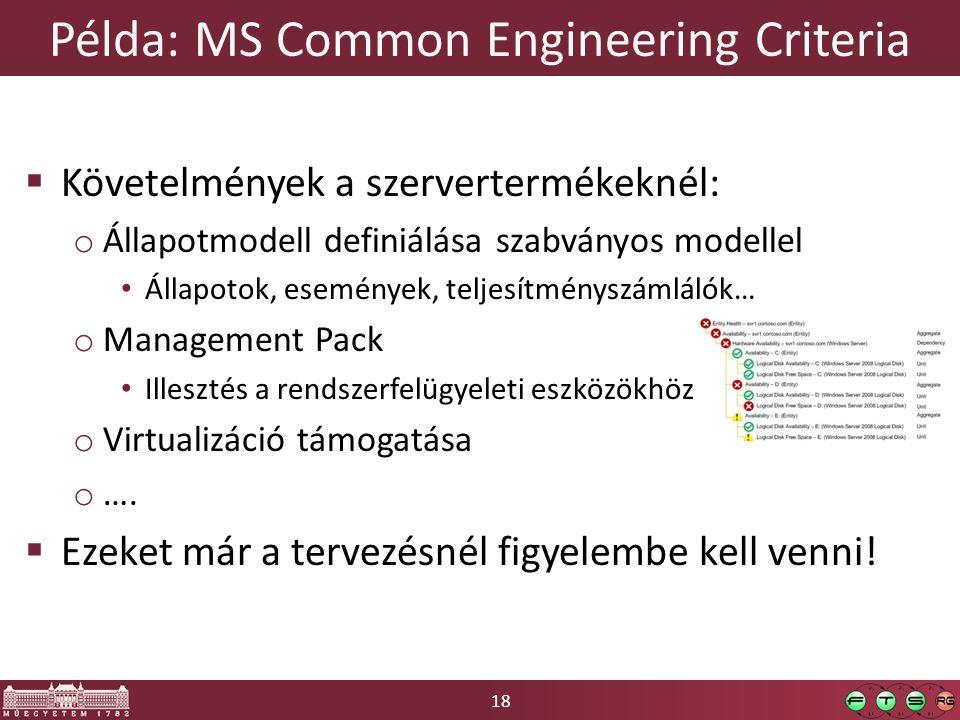 18 Példa: MS Common Engineering Criteria  Követelmények a szervertermékeknél: o Állapotmodell definiálása szabványos modellel • Állapotok, események, teljesítményszámlálók… o Management Pack • Illesztés a rendszerfelügyeleti eszközökhöz o Virtualizáció támogatása o ….