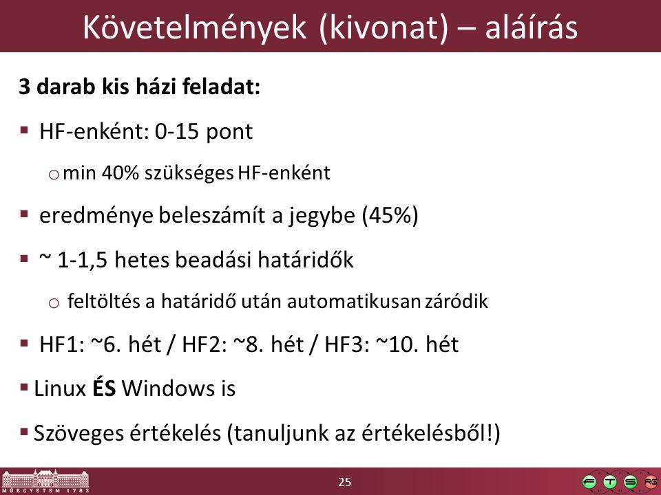 25 Követelmények (kivonat) – aláírás 3 darab kis házi feladat:  HF-enként: 0-15 pont o min 40% szükséges HF-enként  eredménye beleszámít a jegybe (45%)  ~ 1-1,5 hetes beadási határidők o feltöltés a határidő után automatikusan záródik  HF1: ~6.