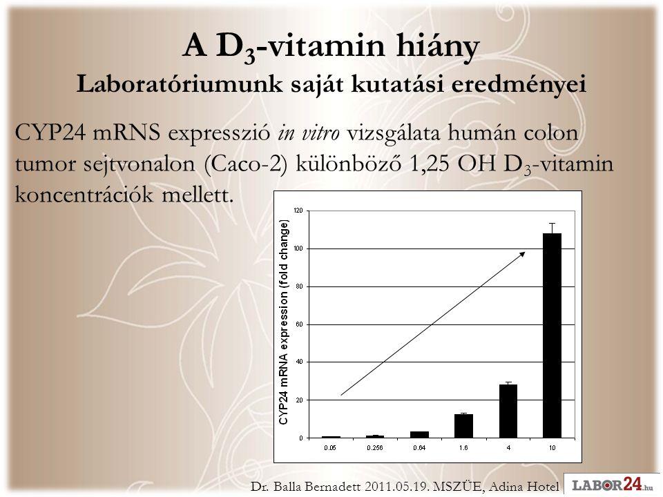 CYP24 mRNS expresszió in vitro vizsgálata humán colon tumor sejtvonalon (Caco-2) különböző 1,25 OH D 3 -vitamin koncentrációk mellett.
