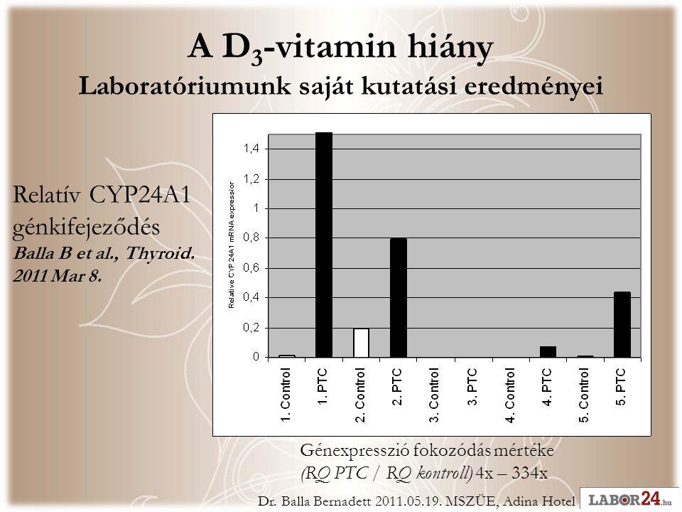 Relatív CYP24A1 génkifejeződés Balla B et al., Thyroid.