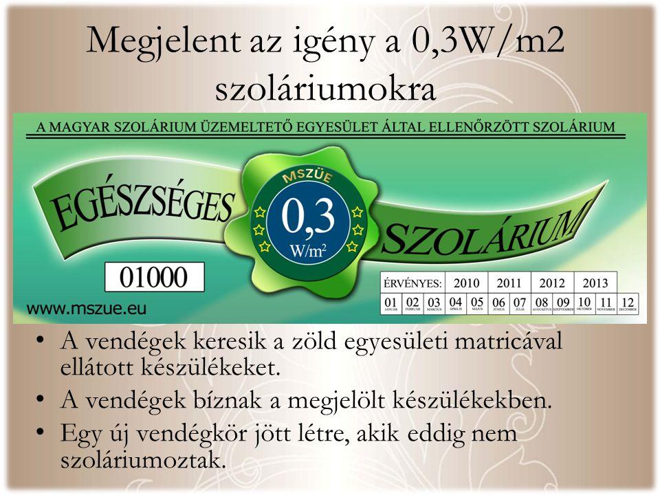 Megjelent az igény a 0,3W/m2 szoláriumokra • A vendégek keresik a zöld egyesületi matricával ellátott készülékeket.