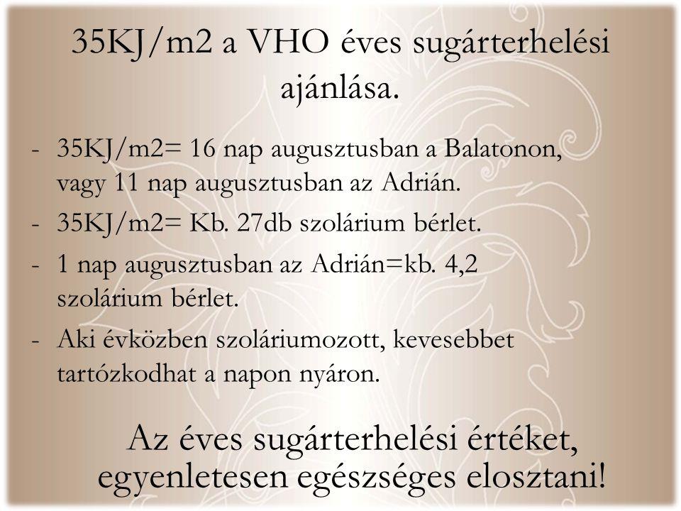 35KJ/m2 a VHO éves sugárterhelési ajánlása.