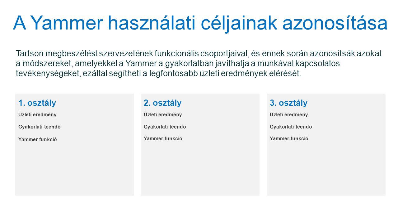 A Yammer használati céljainak azonosítása Tartson megbeszélést szervezetének funkcionális csoportjaival, és ennek során azonosítsák azokat a módszereket, amelyekkel a Yammer a gyakorlatban javíthatja a munkával kapcsolatos tevékenységeket, ezáltal segítheti a legfontosabb üzleti eredmények elérését.