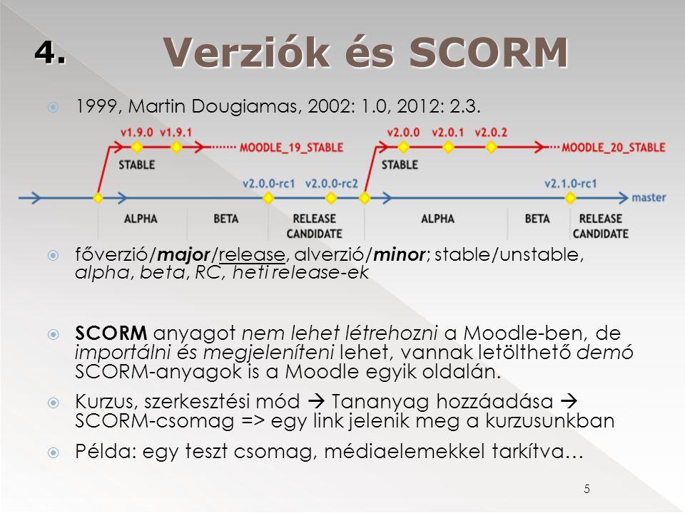  1999, Martin Dougiamas, 2002: 1.0, 2012: 2.3.  főverzió/ major /release, alverzió/ minor ; stable/unstable, alpha, beta, RC, heti release-ek  SCOR