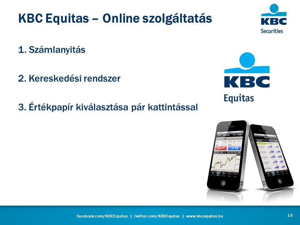 facebook.com/KBCEquitas | twitter.com/KBCEquitas | www.kbcequitas.hu KBC Equitas – Online szolgáltatás 1.