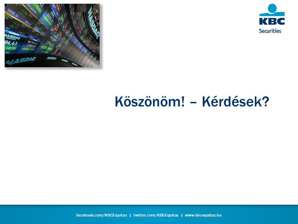 facebook.com/KBCEquitas | twitter.com/KBCEquitas | www.kbcequitas.hu Köszönöm! – Kérdések?