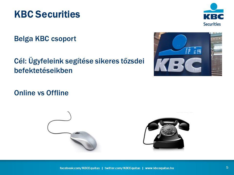 facebook.com/KBCEquitas | twitter.com/KBCEquitas | www.kbcequitas.hu KBC Securities Belga KBC csoport Cél: Ügyfeleink segítése sikeres tőzsdei befektetéseikben Online vs Offline 5