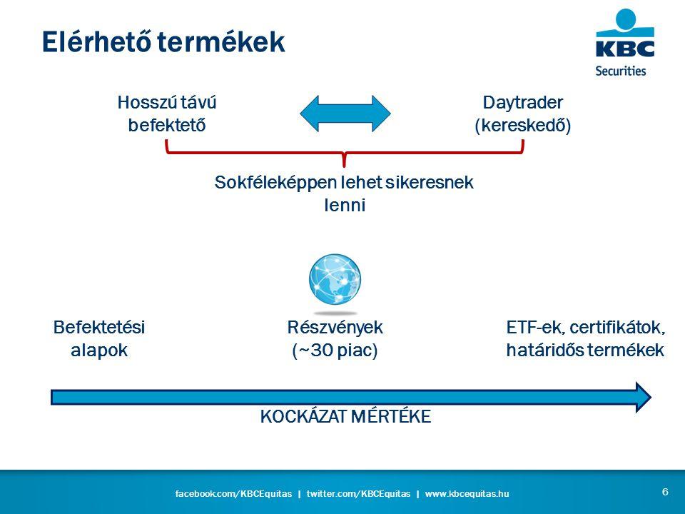 facebook.com/KBCEquitas | twitter.com/KBCEquitas | www.kbcequitas.hu Elérhető termékek 6 Hosszú távú befektető Daytrader (kereskedő) Sokféleképpen lehet sikeresnek lenni Befektetési alapok Részvények (~30 piac) ETF-ek, certifikátok, határidős termékek KOCKÁZAT MÉRTÉKE