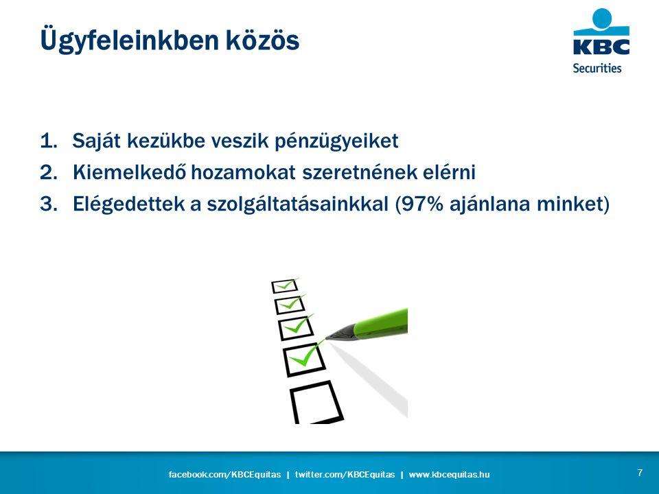 facebook.com/KBCEquitas | twitter.com/KBCEquitas | www.kbcequitas.hu Ügyfeleinkben közös 1.Saját kezükbe veszik pénzügyeiket 2.Kiemelkedő hozamokat szeretnének elérni 3.Elégedettek a szolgáltatásainkkal (97% ajánlana minket) 7