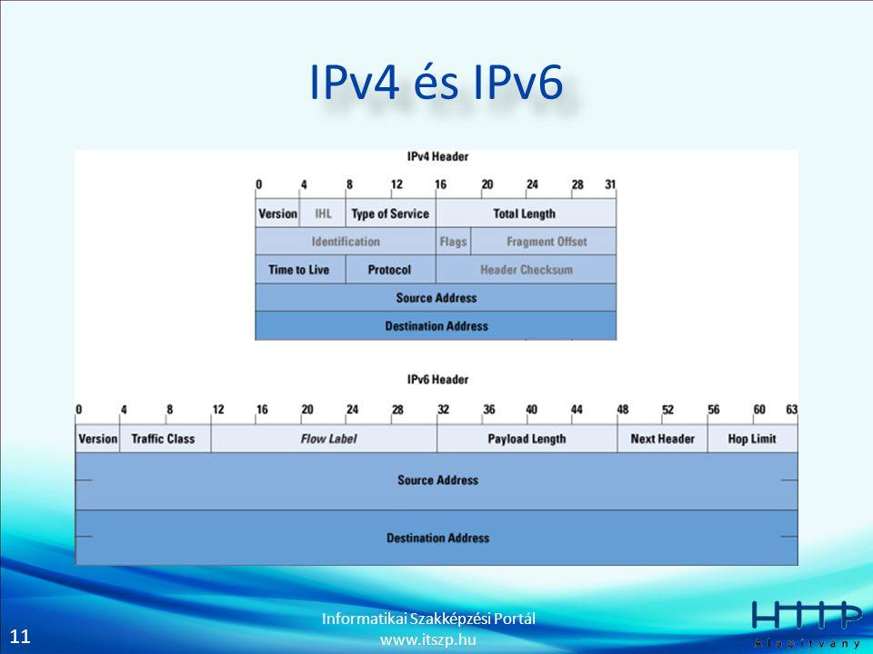 11 Informatikai Szakképzési Portál www.itszp.hu IPv4 és IPv6