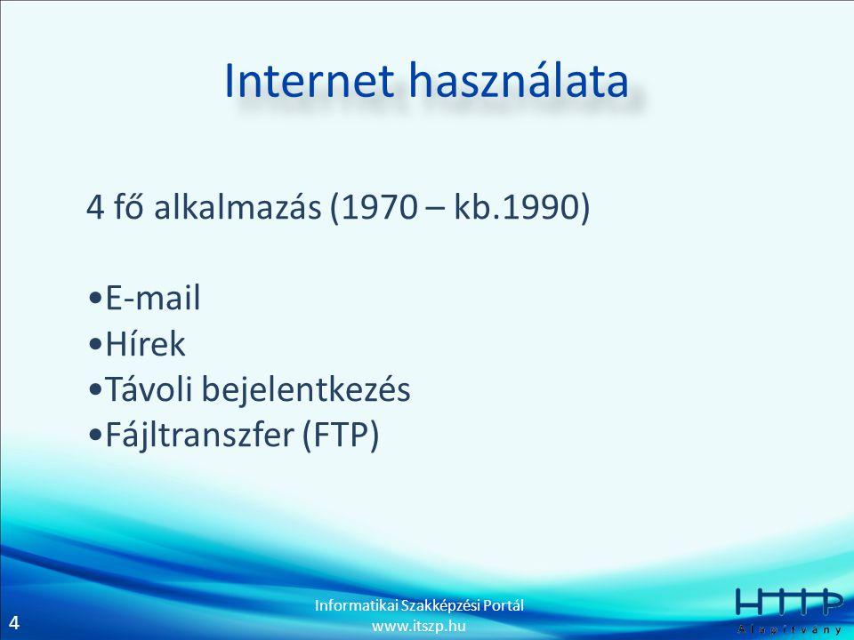 4 Informatikai Szakképzési Portál www.itszp.hu Internet használata 4 fő alkalmazás (1970 – kb.1990) •E-mail •Hírek •Távoli bejelentkezés •Fájltranszfer (FTP)