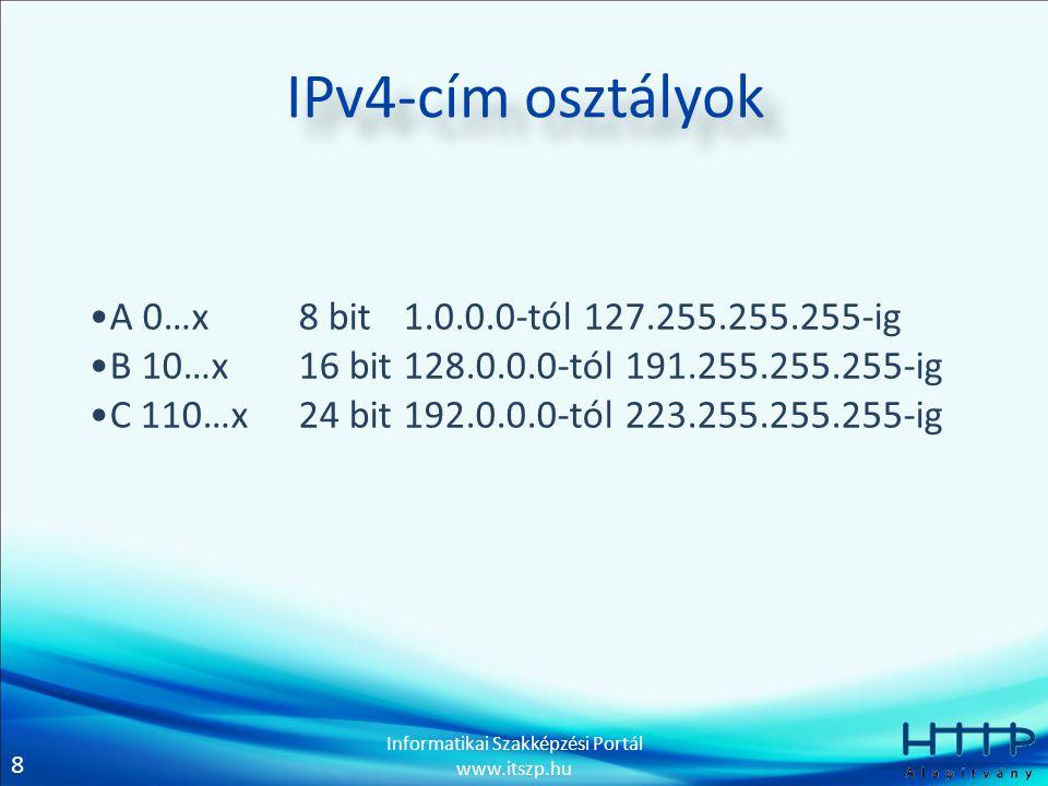 8 Informatikai Szakképzési Portál www.itszp.hu IPv4-cím osztályok •A 0…x8 bit1.0.0.0-tól 127.255.255.255-ig •B 10…x16 bit128.0.0.0-tól 191.255.255.255-ig •C 110…x24 bit192.0.0.0-tól 223.255.255.255-ig