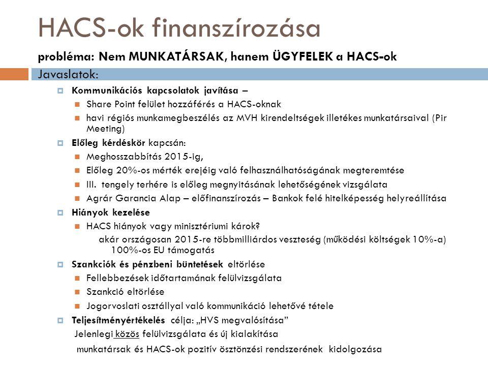 HACS-ok finanszírozása probléma: Nem MUNKATÁRSAK, hanem ÜGYFELEK a HACS-ok Javaslatok:  Kommunikációs kapcsolatok javítása –  Share Point felület hozzáférés a HACS-oknak  havi régiós munkamegbeszélés az MVH kirendeltségek illetékes munkatársaival (Pir Meeting)  Előleg kérdéskör kapcsán:  Meghosszabbítás 2015-ig,  Előleg 20%-os mérték erejéig való felhasználhatóságának megteremtése  III.
