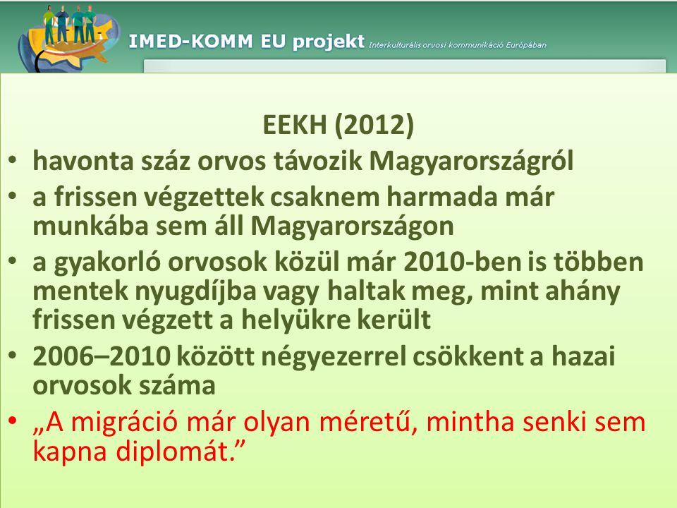 EEKH (2012) • havonta száz orvos távozik Magyarországról • a frissen végzettek csaknem harmada már munkába sem áll Magyarországon • a gyakorló orvosok