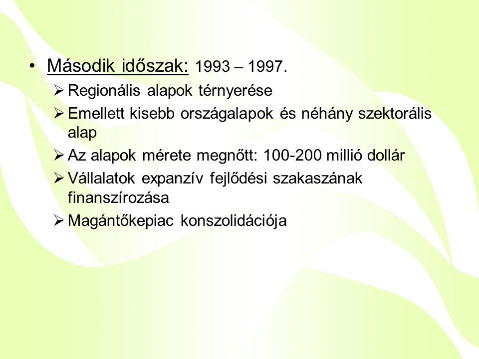 •Második időszak: 1993 – 1997.