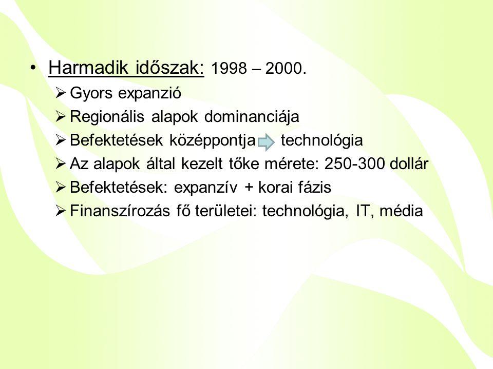 •Harmadik időszak: 1998 – 2000.