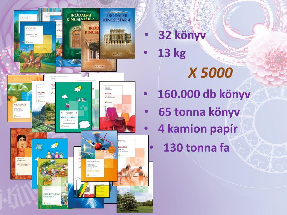 • 32 könyv • 4 kamion papír X 5000 • 13 kg • 160.000 db könyv • 65 tonna könyv • 130 tonna fa