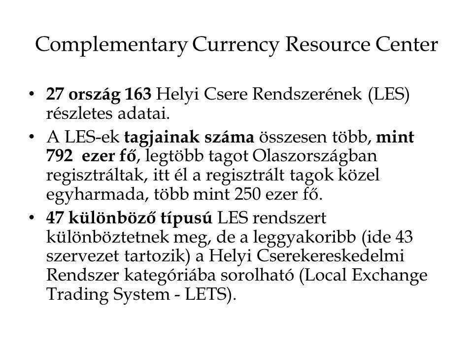 Complementary Currency Resource Center • 27 ország 163 Helyi Csere Rendszerének (LES) részletes adatai.