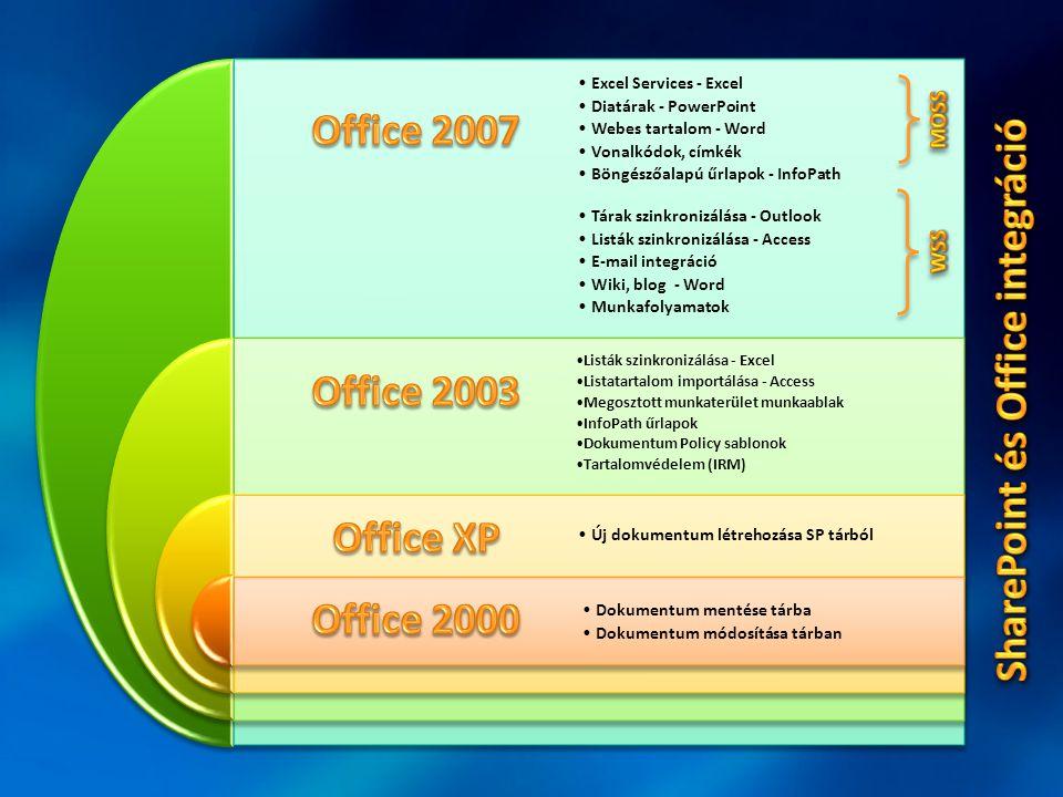 •Excel Services - Excel •Diatárak - PowerPoint •Webes tartalom - Word •Vonalkódok, címkék •Böngészőalapú űrlapok - InfoPath •Tárak szinkronizálása - O