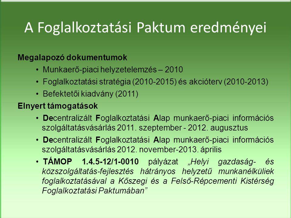 A Foglalkoztatási Paktum eredményei Megalapozó dokumentumok •Munkaerő-piaci helyzetelemzés – 2010 •Foglalkoztatási stratégia (2010-2015) és akcióterv (2010-2013) •Befektetői kiadvány (2011) Elnyert támogatások •Decentralizált Foglalkoztatási Alap munkaerő-piaci információs szolgáltatásvásárlás 2011.