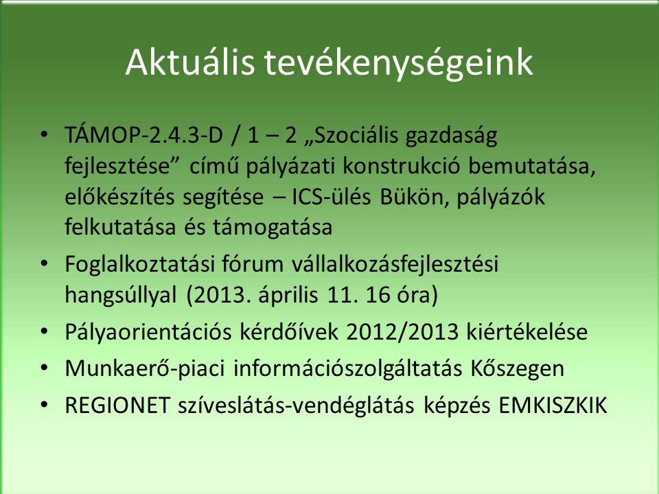 Básthy Béla Irányító Csoport elnök KFR Foglalkoztatási Paktum paktum@kfr.huwww.kfr.hu • KÖSZÖNÖM A FIGYELMET!
