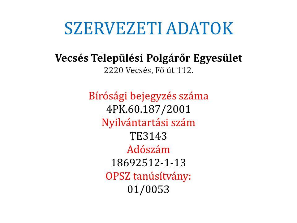SZERVEZETI ADATOK Vecsés Települési Polgárőr Egyesület 2220 Vecsés, Fő út 112. Bírósági bejegyzés száma 4PK.60.187/2001 Nyilvántartási szám TE3143 Adó