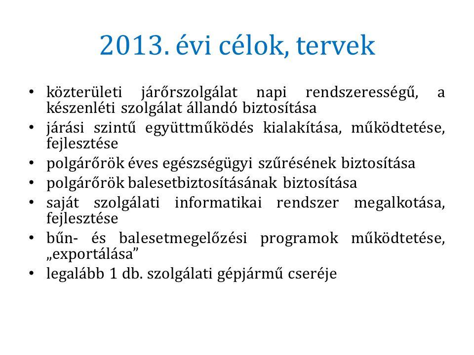 2013. évi célok, tervek • közterületi járőrszolgálat napi rendszerességű, a készenléti szolgálat állandó biztosítása • járási szintű együttműködés kia